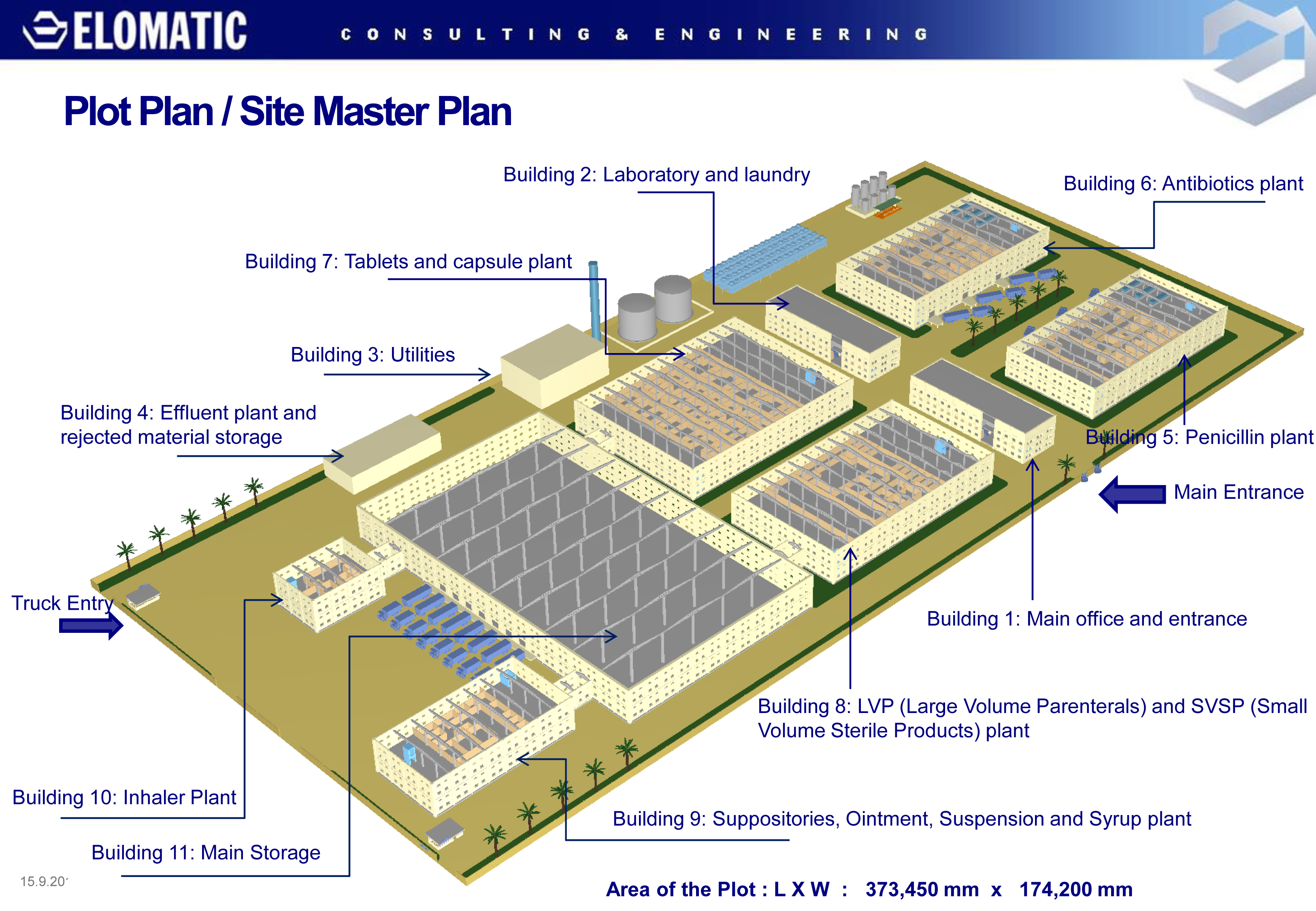 Elomatic DJA Pharma – Plot Plan And Site Plan
